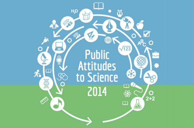 Graphic promoting the Public Attitudes to Science 2014 project.